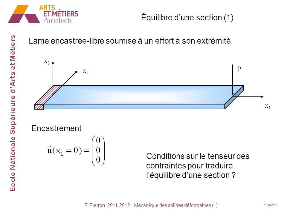 Équilibre d'une section (1)