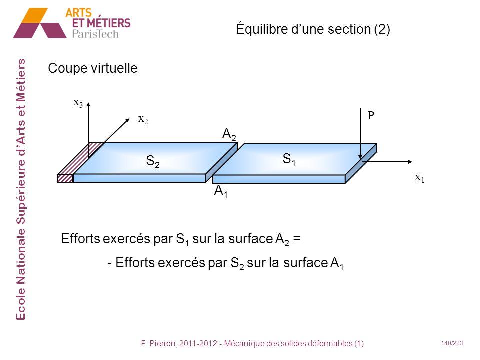 Équilibre d'une section (2)