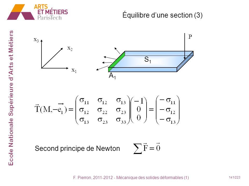 Équilibre d'une section (3)