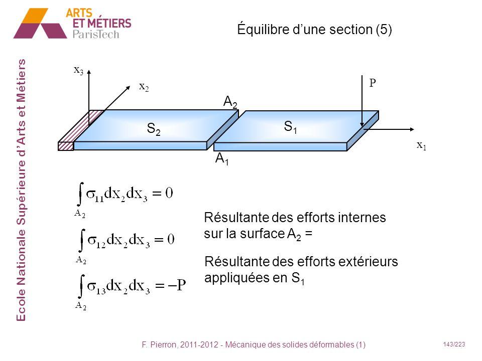 Équilibre d'une section (5)