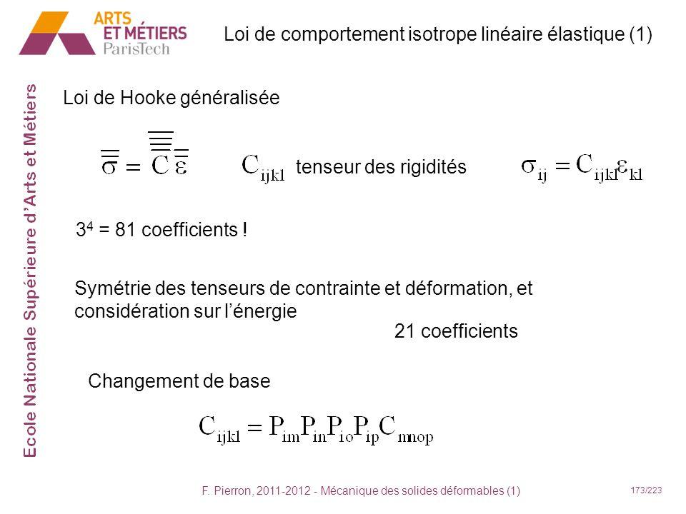 Loi de comportement isotrope linéaire élastique (1)
