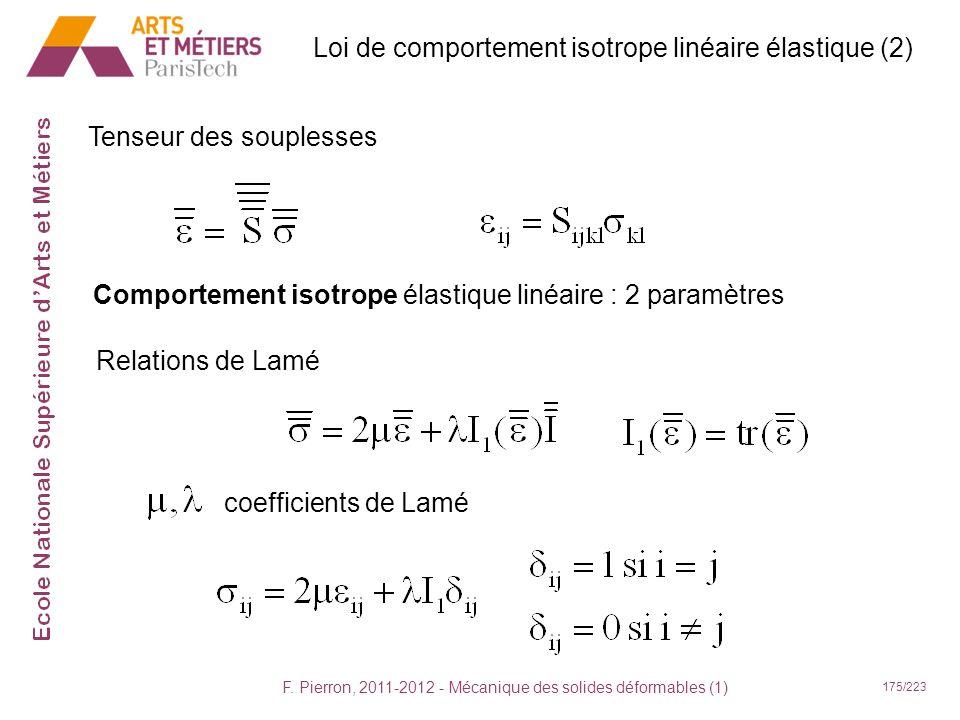 Loi de comportement isotrope linéaire élastique (2)