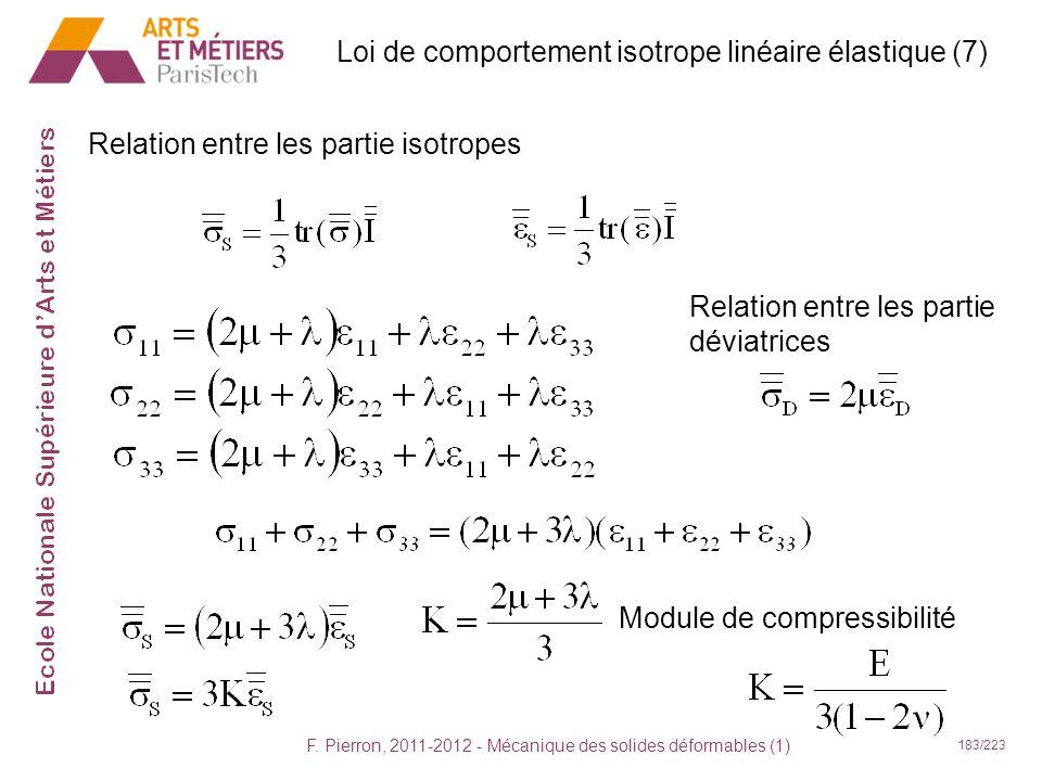 Loi de comportement isotrope linéaire élastique (7)