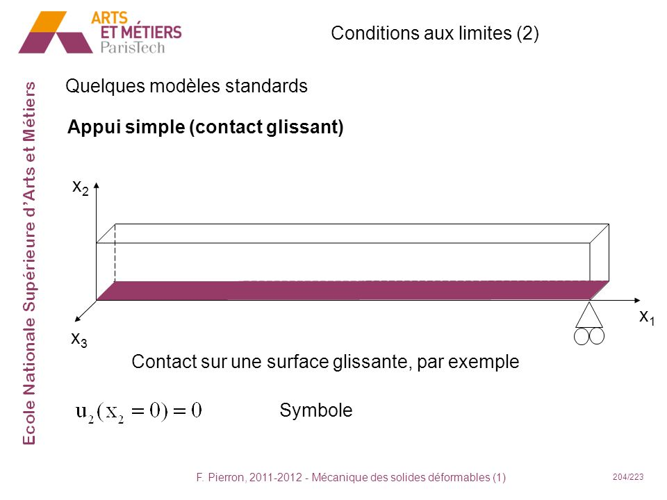 Conditions aux limites (2)