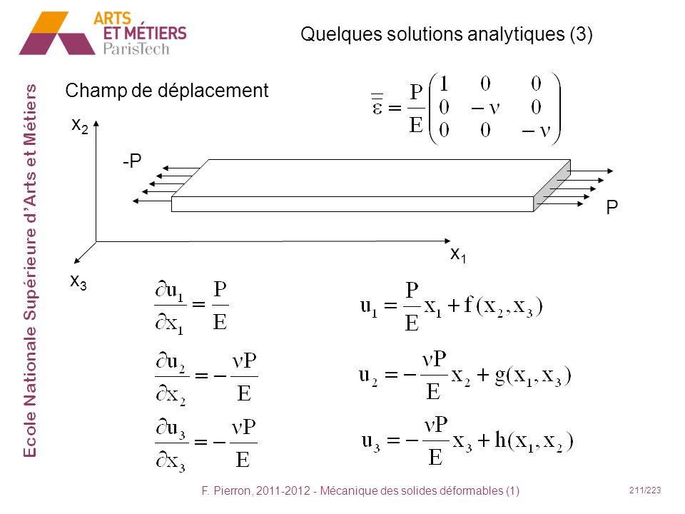 Quelques solutions analytiques (3)