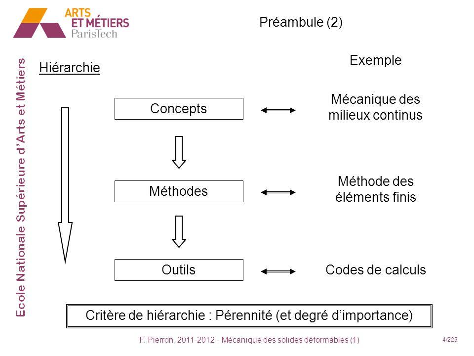 Mécanique des milieux continus Concepts