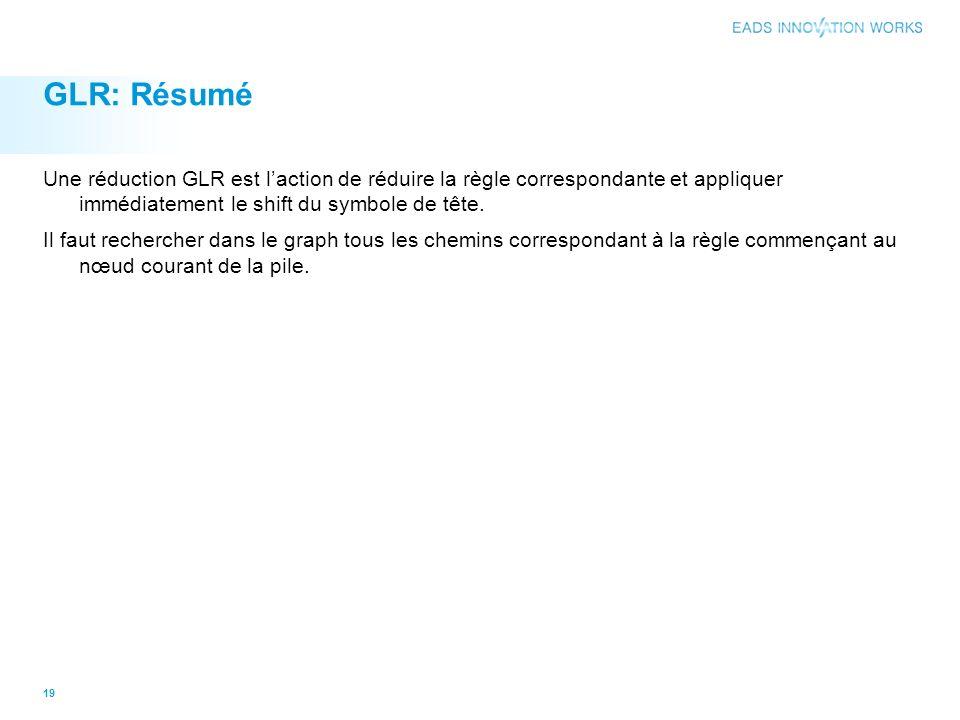 GLR: Résumé