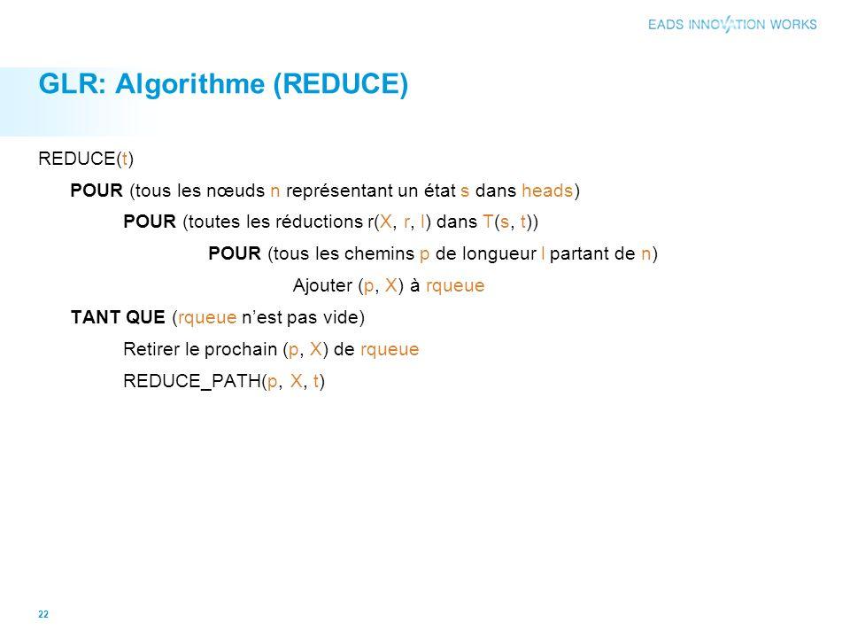 GLR: Algorithme (REDUCE)