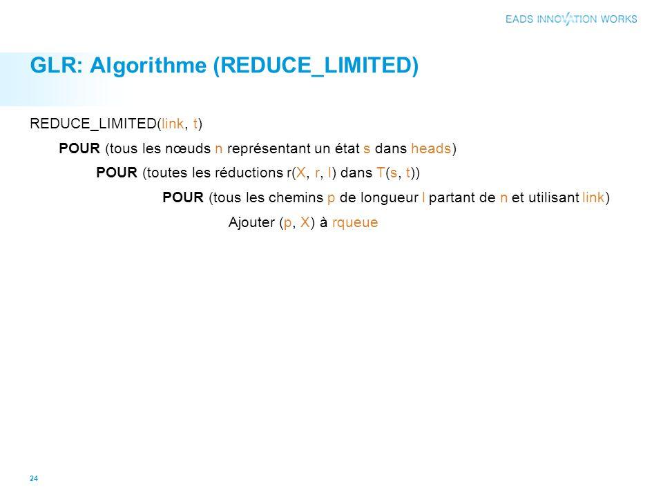 GLR: Algorithme (REDUCE_LIMITED)