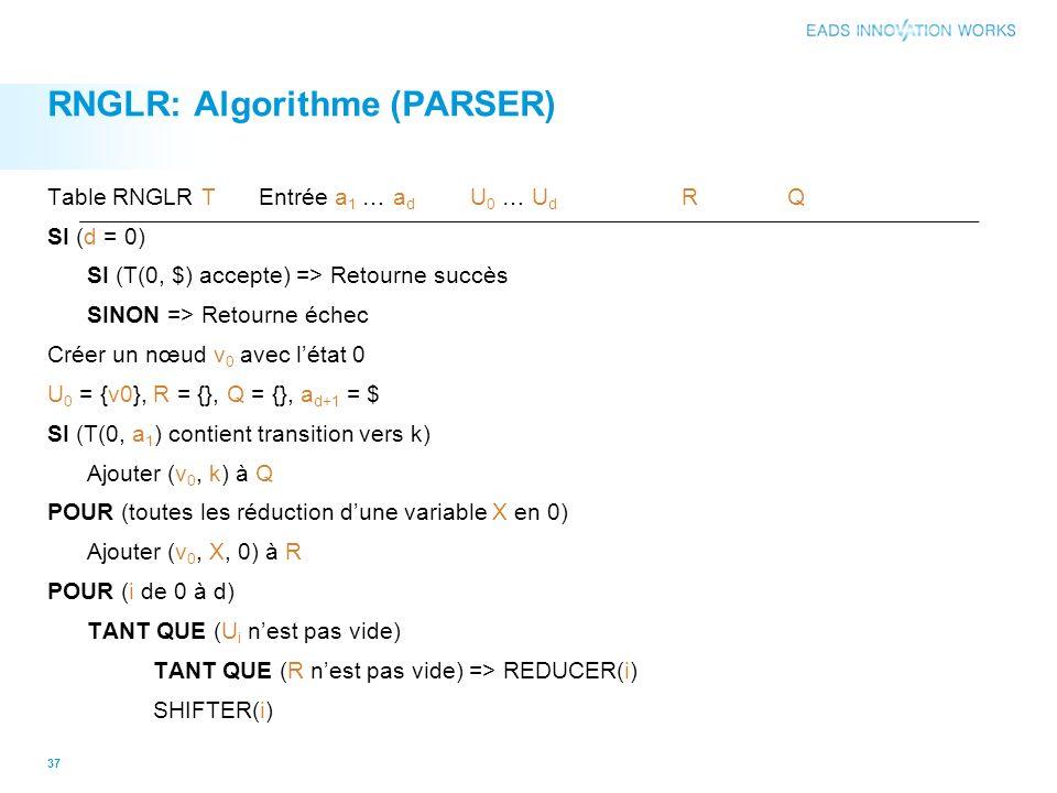 RNGLR: Algorithme (PARSER)