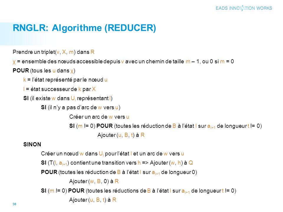 RNGLR: Algorithme (REDUCER)