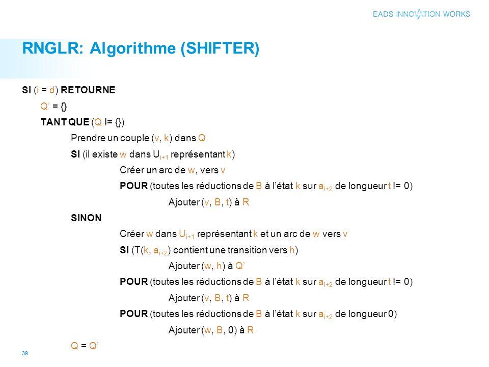 RNGLR: Algorithme (SHIFTER)