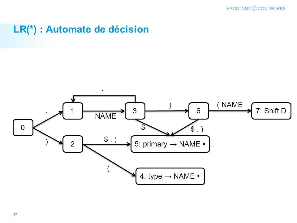 LR(*) : Automate de décision