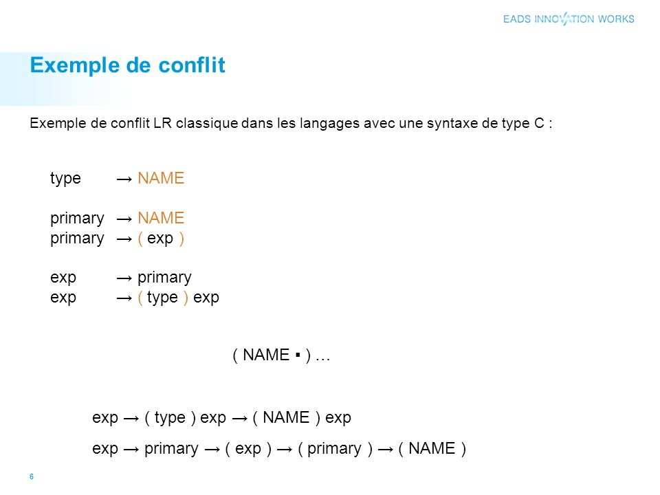 Exemple de conflit type → NAME primary → NAME primary → ( exp )