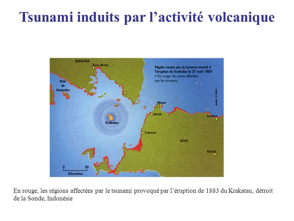 Tsunami induits par l'activité volcanique