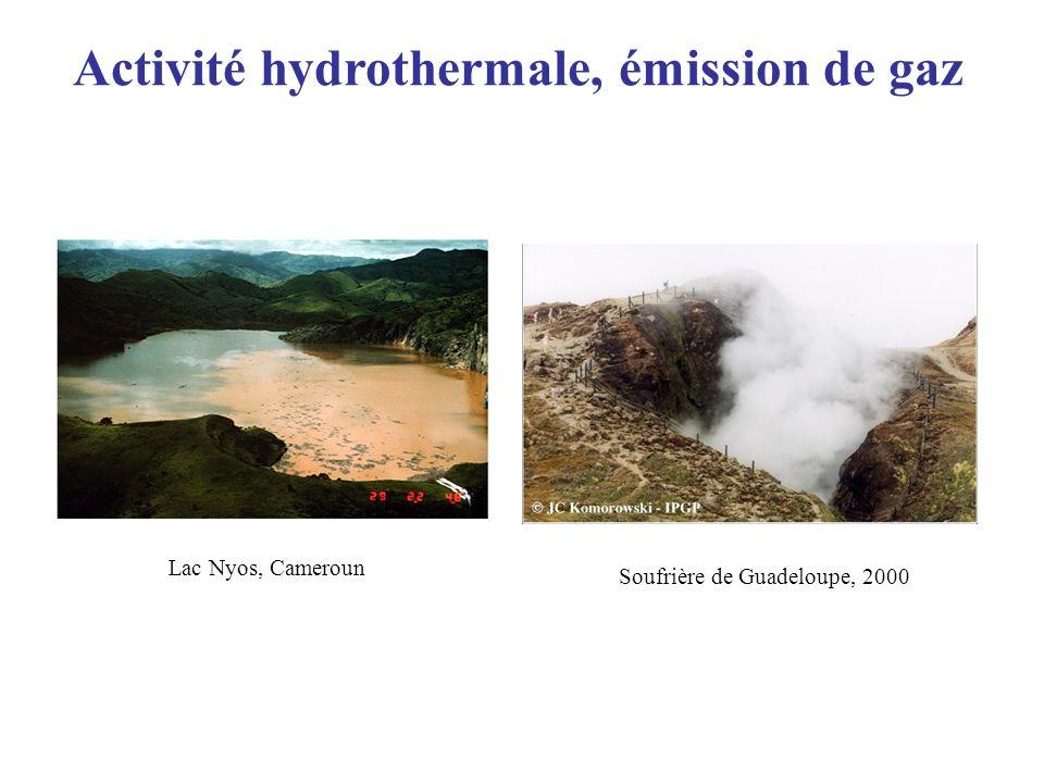 Activité hydrothermale, émission de gaz