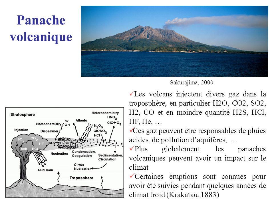 Panache volcanique Sakurajima, 2000.