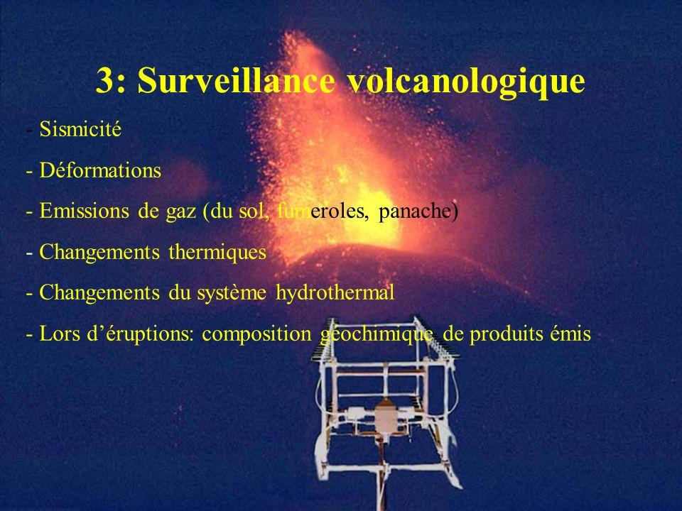 3: Surveillance volcanologique