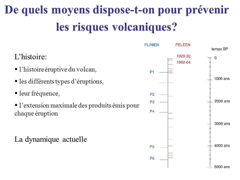 De quels moyens dispose-t-on pour prévenir les risques volcaniques
