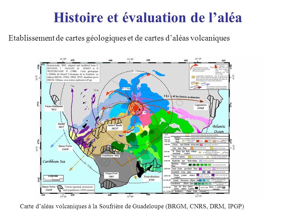 Histoire et évaluation de l'aléa