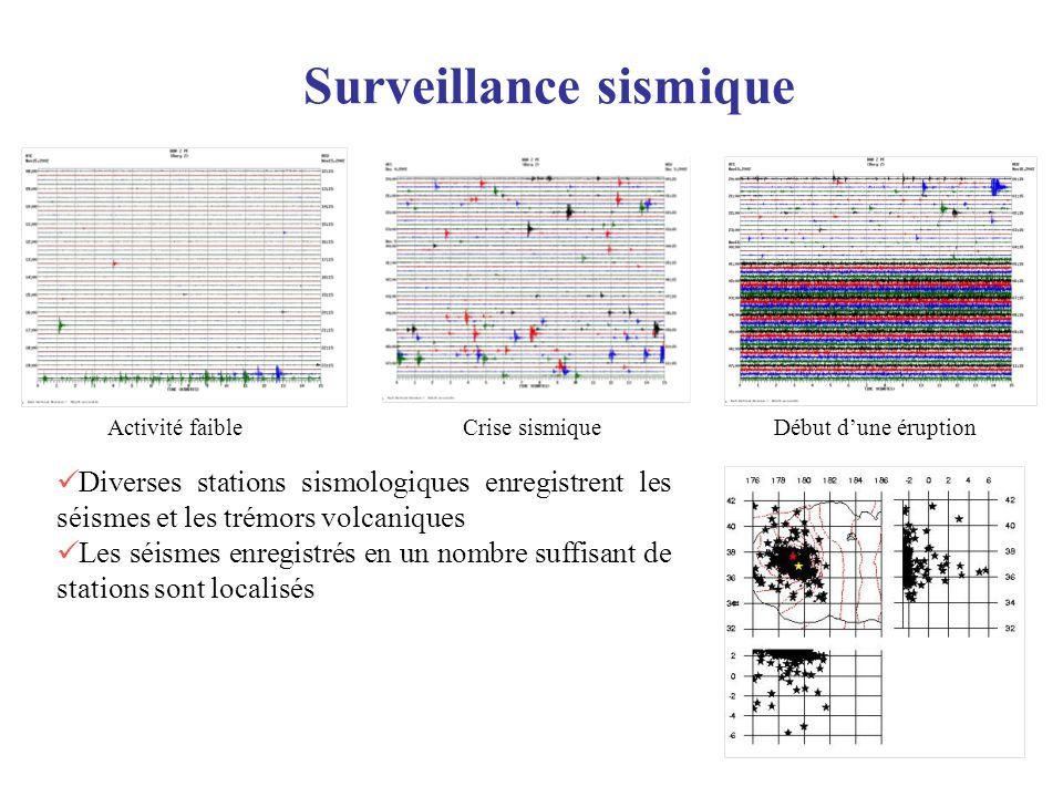 Surveillance sismique