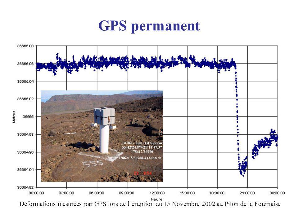 GPS permanent Déformations mesurées par GPS lors de l'éruption du 15 Novembre 2002 au Piton de la Fournaise.