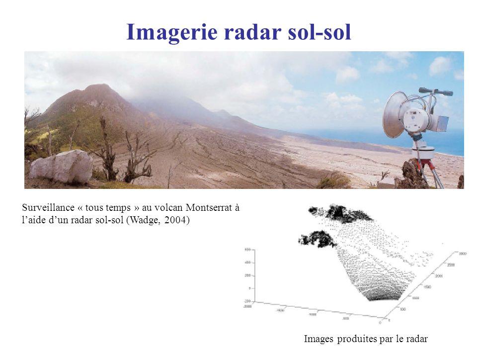 Imagerie radar sol-sol