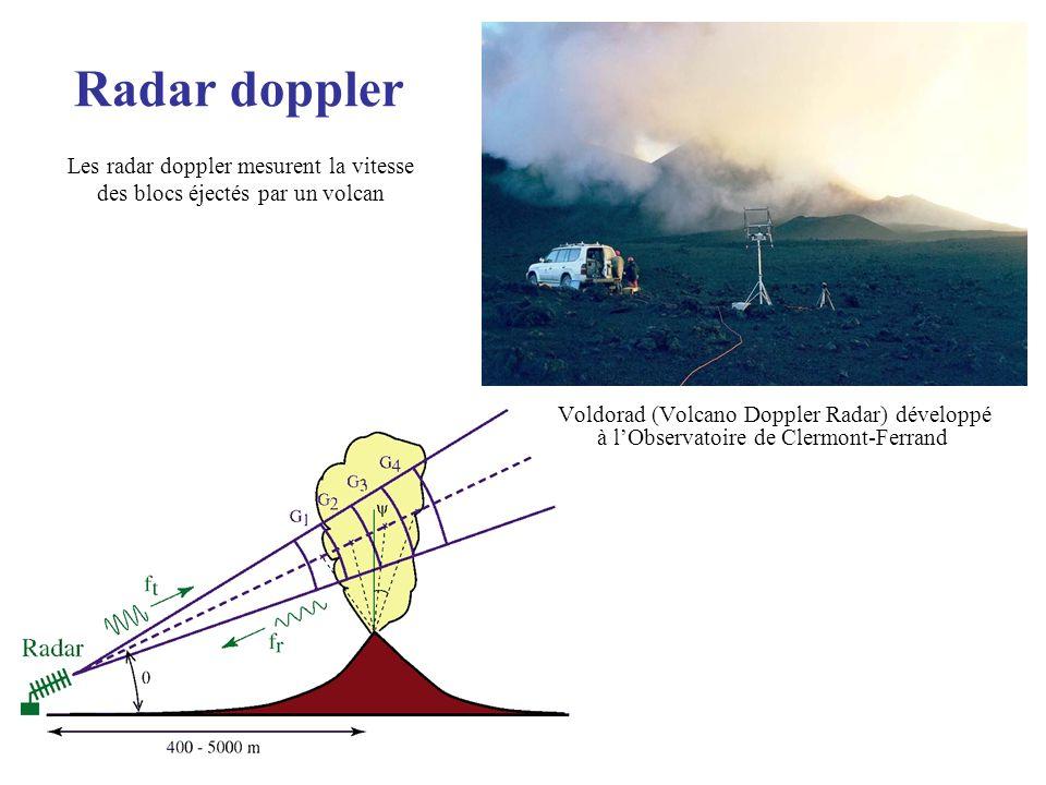 Les radar doppler mesurent la vitesse des blocs éjectés par un volcan