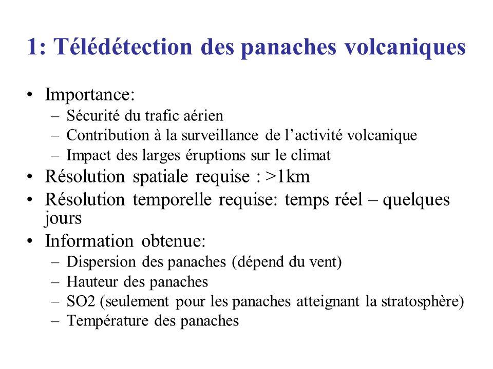 1: Télédétection des panaches volcaniques