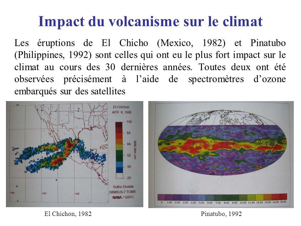 Impact du volcanisme sur le climat