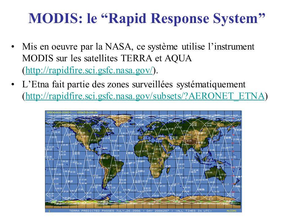 MODIS: le Rapid Response System