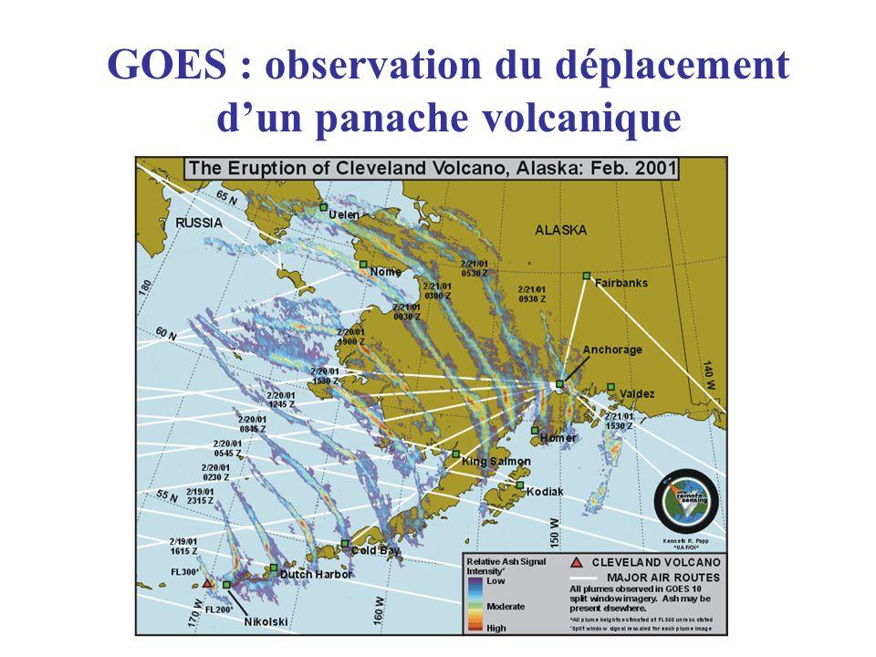 GOES : observation du déplacement d'un panache volcanique