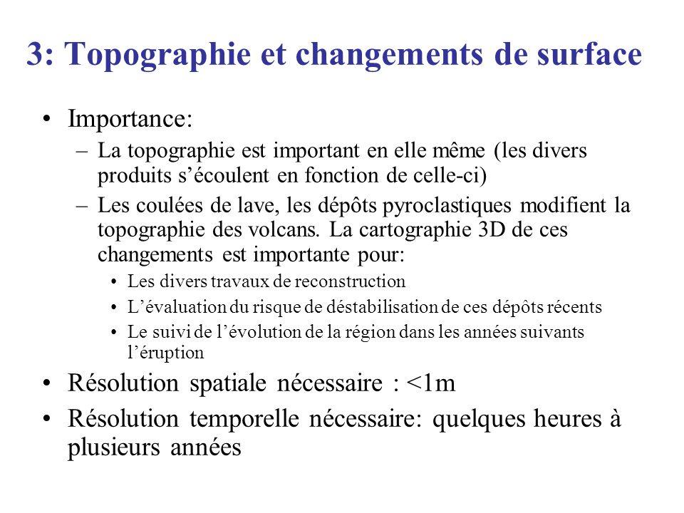 3: Topographie et changements de surface