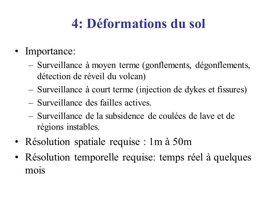 4: Déformations du sol Importance: