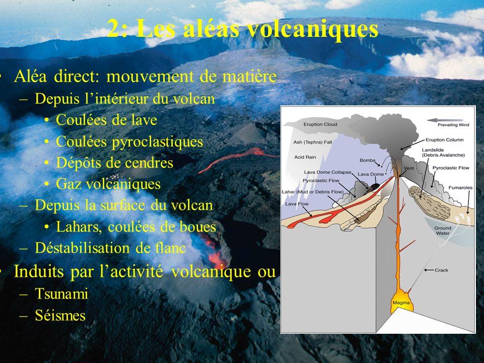 2: Les aléas volcaniques