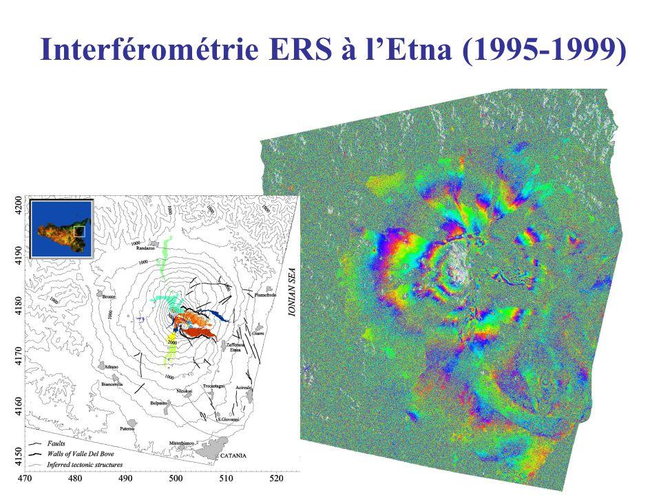 Interférométrie ERS à l'Etna (1995-1999)