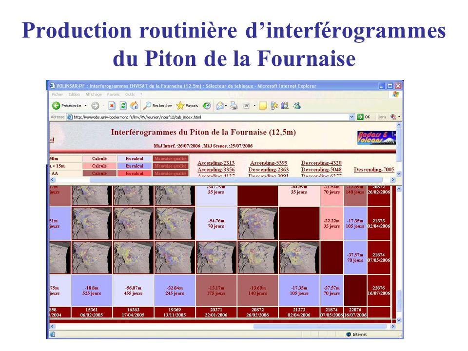 Production routinière d'interférogrammes du Piton de la Fournaise