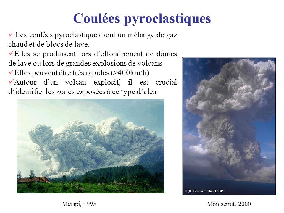 Coulées pyroclastiques