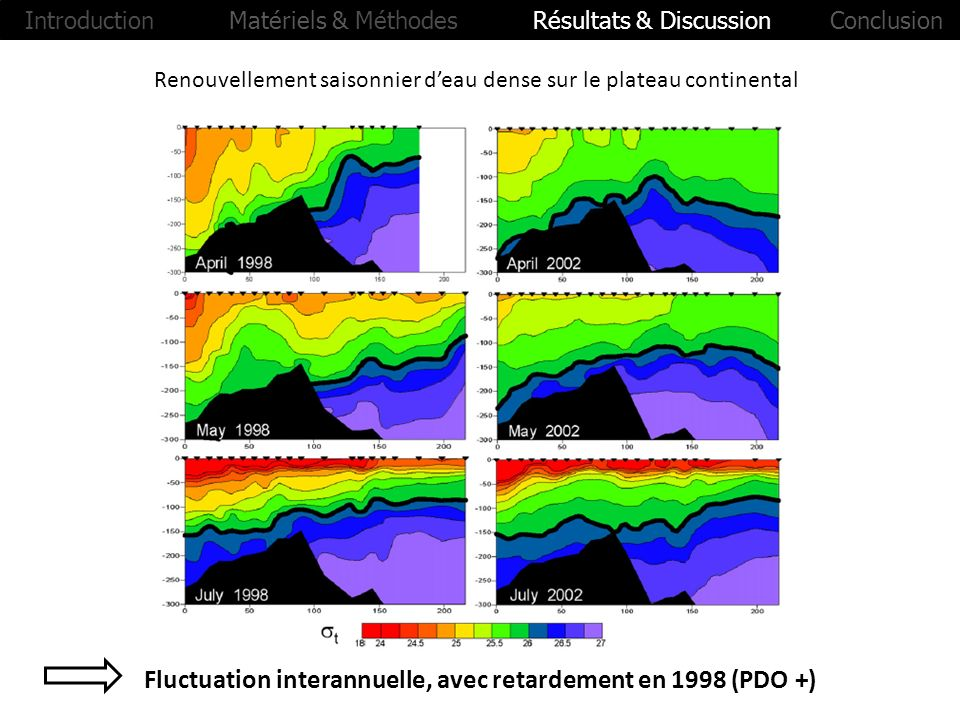 Fluctuation interannuelle, avec retardement en 1998 (PDO +)