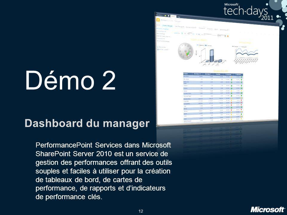 Démo 2 Dashboard du manager