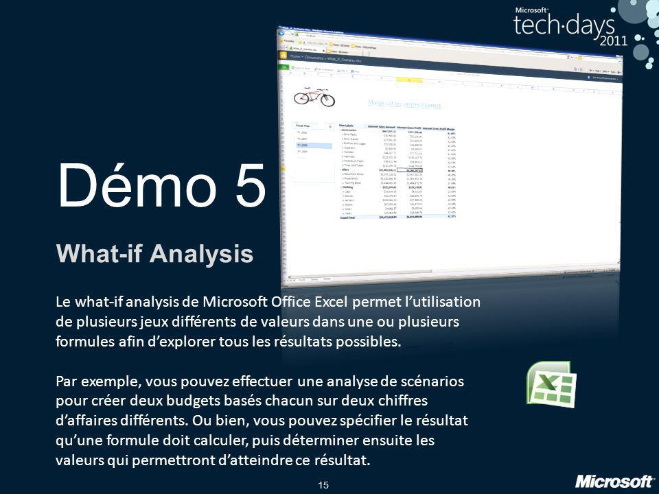 Démo 5 What-if Analysis.