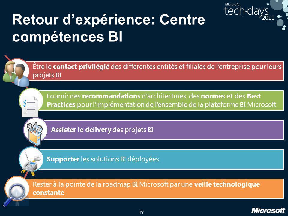 Retour d'expérience: Centre compétences BI