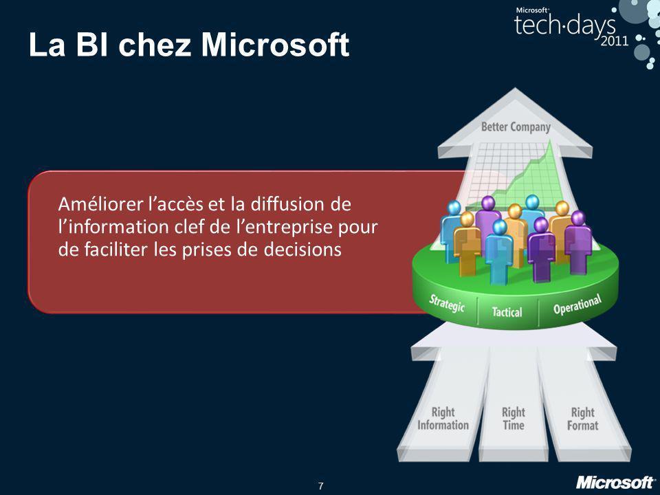 La BI chez Microsoft Améliorer l'accès et la diffusion de l'information clef de l'entreprise pour de faciliter les prises de decisions.
