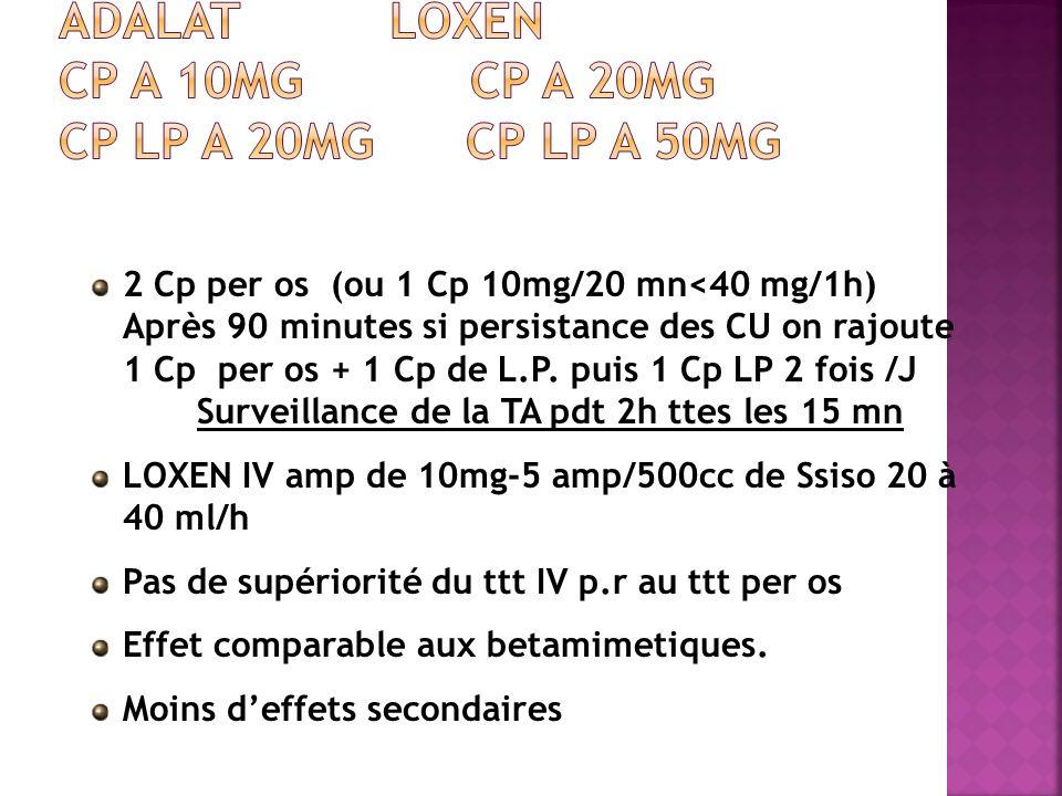 ADALAT LOXEN cp a 10mg cp a 20mg cp LP a 20mg cp LP a 50mg