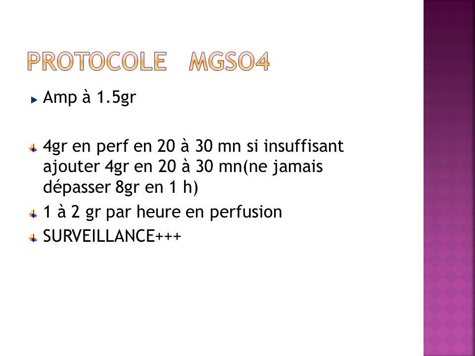 PROTOCOLE MgSO4 Amp à 1.5gr. 4gr en perf en 20 à 30 mn si insuffisant ajouter 4gr en 20 à 30 mn(ne jamais dépasser 8gr en 1 h)