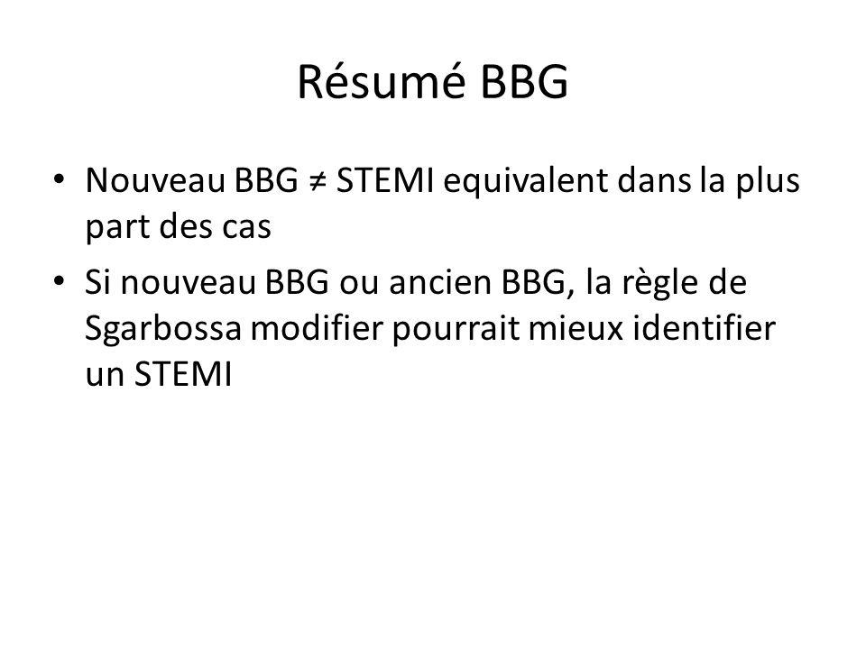 Résumé BBG Nouveau BBG ≠ STEMI equivalent dans la plus part des cas