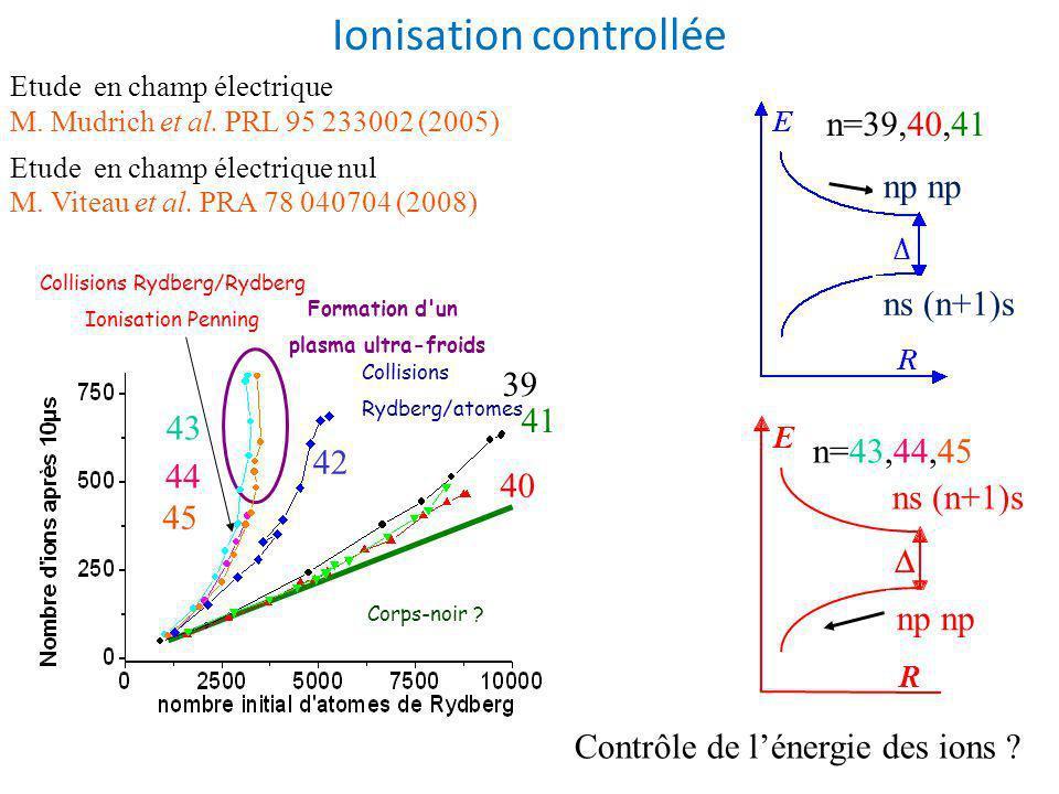 Ionisation controllée