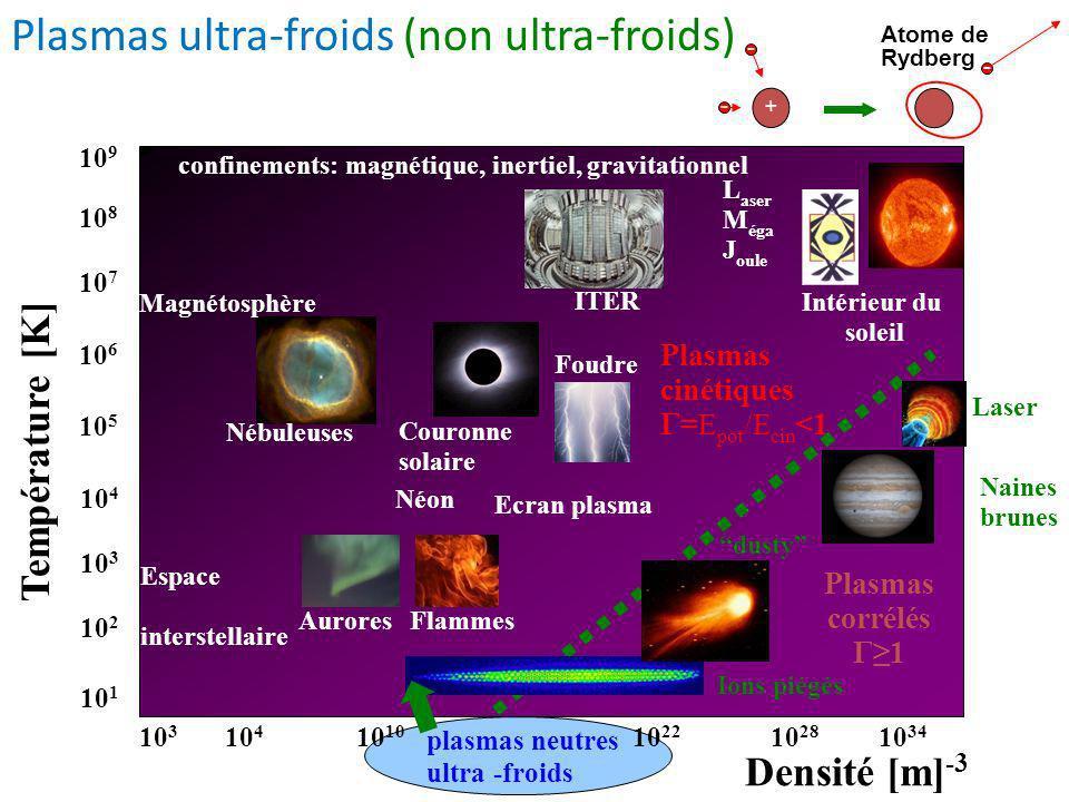 Plasmas ultra-froids (non ultra-froids)