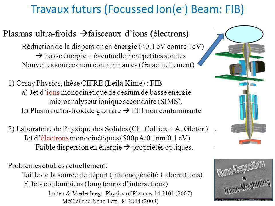 Travaux futurs (Focussed Ion(e-) Beam: FIB)