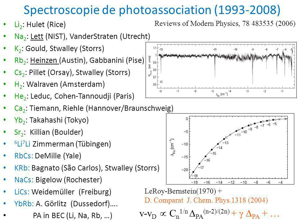 Spectroscopie de photoassociation (1993-2008)
